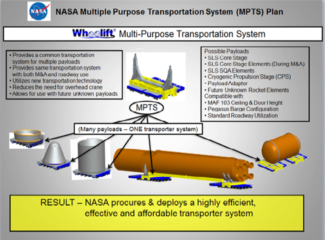 Wheelift Gave NASA Manufacturing Flexibility
